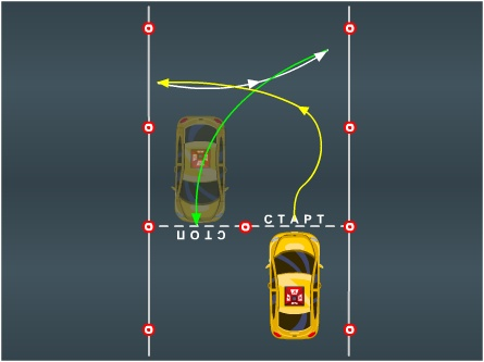 Упражнения на автодроме, советы профессионала